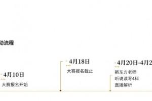 新东方在线举行第二届托福TPO模考大赛4月10日起免费报名